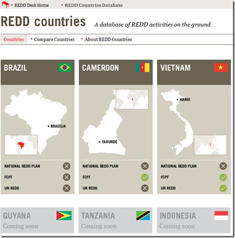 Redd countries - The REDD Desk 2011-06-18 14-12-47
